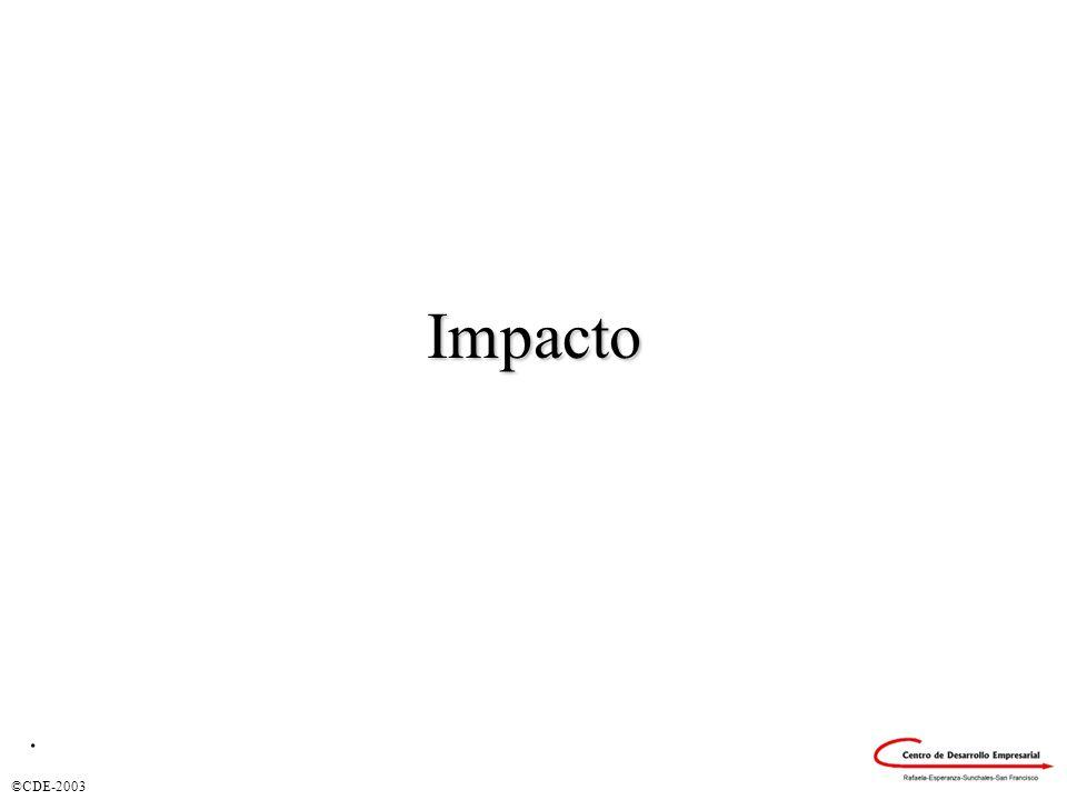 ©CDE-2003 Impacto.