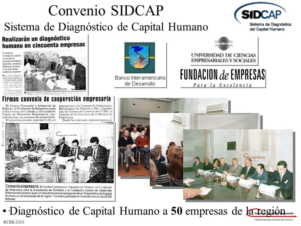 ©CDE-2003 Convenio SIDCAP Sistema de Diagnóstico de Capital Humano Diagnóstico de Capital Humano a 50 empresas de la región.