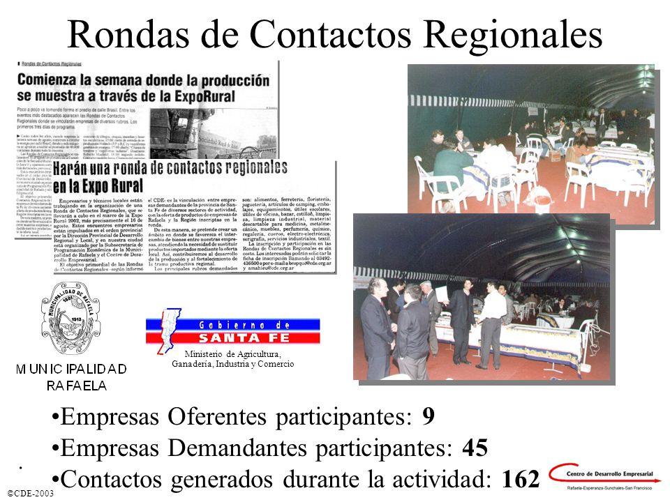 ©CDE-2003 Rondas de Contactos Regionales Empresas Oferentes participantes: 9 Empresas Demandantes participantes: 45 Contactos generados durante la act