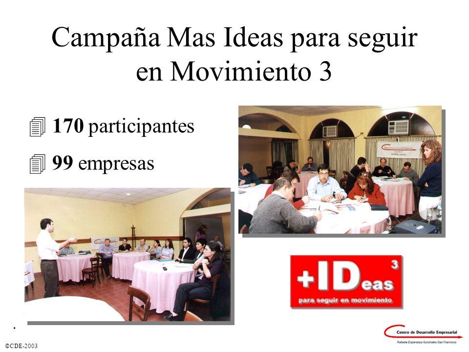 ©CDE-2003 Campaña Mas Ideas para seguir en Movimiento 3. 4 170 participantes 4 99 empresas