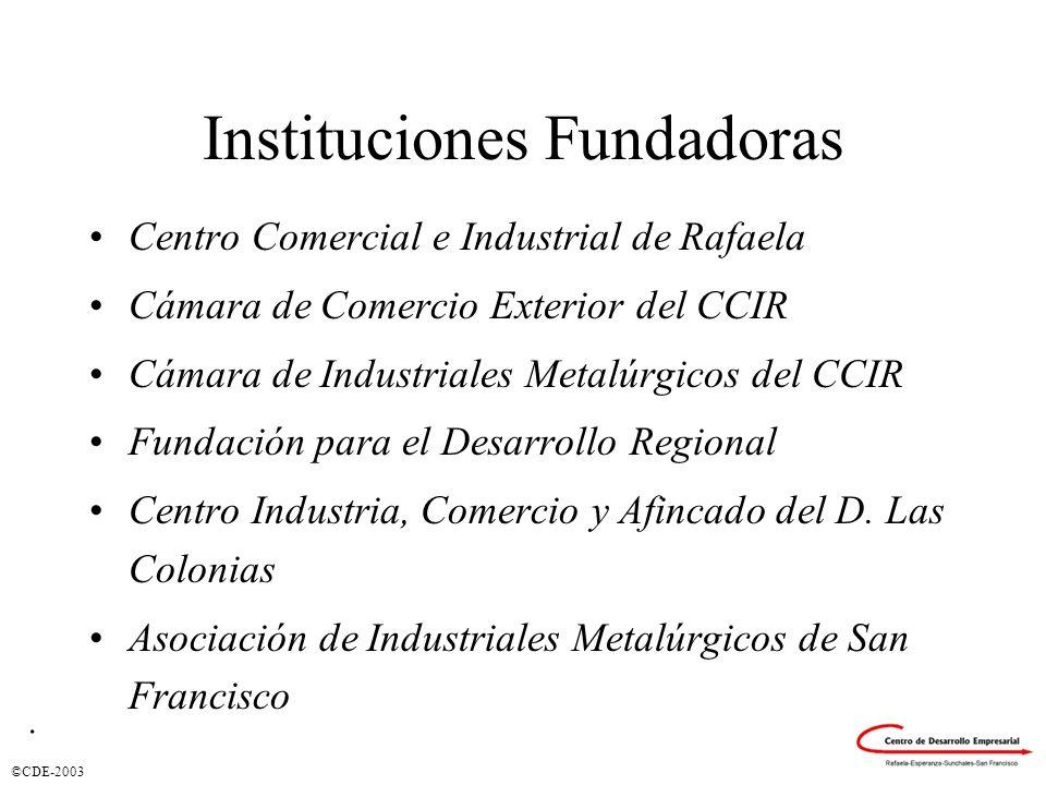 ©CDE-2003 Instituciones Fundadoras Centro Comercial e Industrial de Rafaela Cámara de Comercio Exterior del CCIR Cámara de Industriales Metalúrgicos d