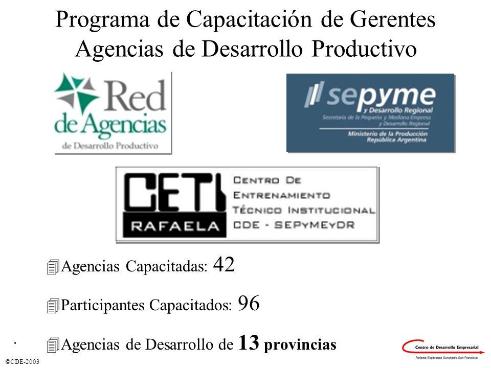 ©CDE-2003 Programa de Capacitación de Gerentes Agencias de Desarrollo Productivo. 4Agencias Capacitadas: 42 4Participantes Capacitados: 96 4Agencias d