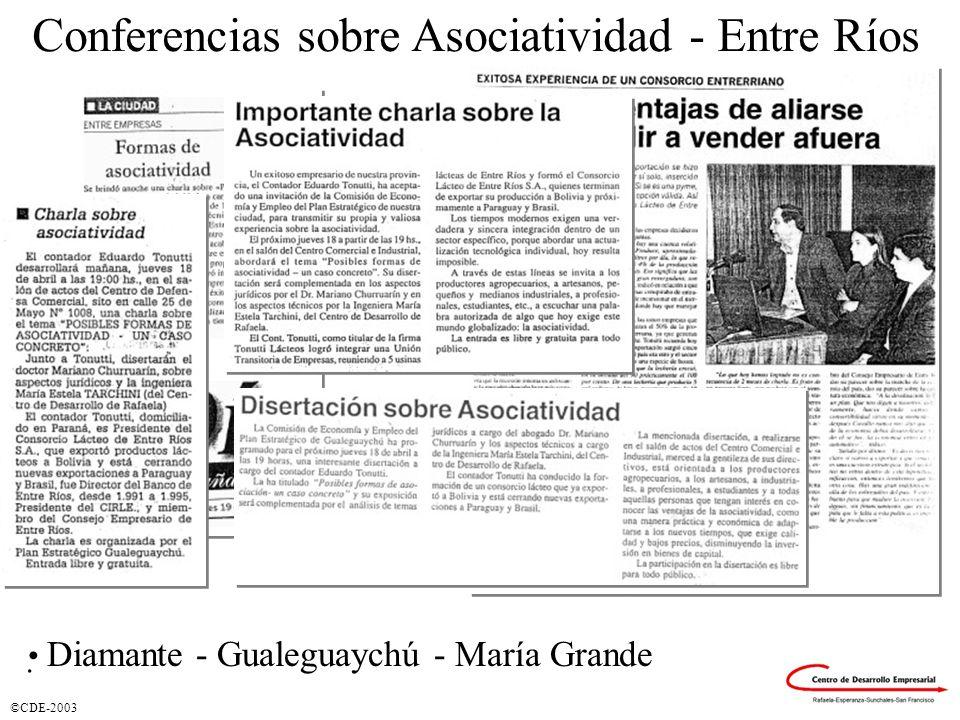 ©CDE-2003 Conferencias sobre Asociatividad - Entre Ríos. Diamante - Gualeguaychú - María Grande