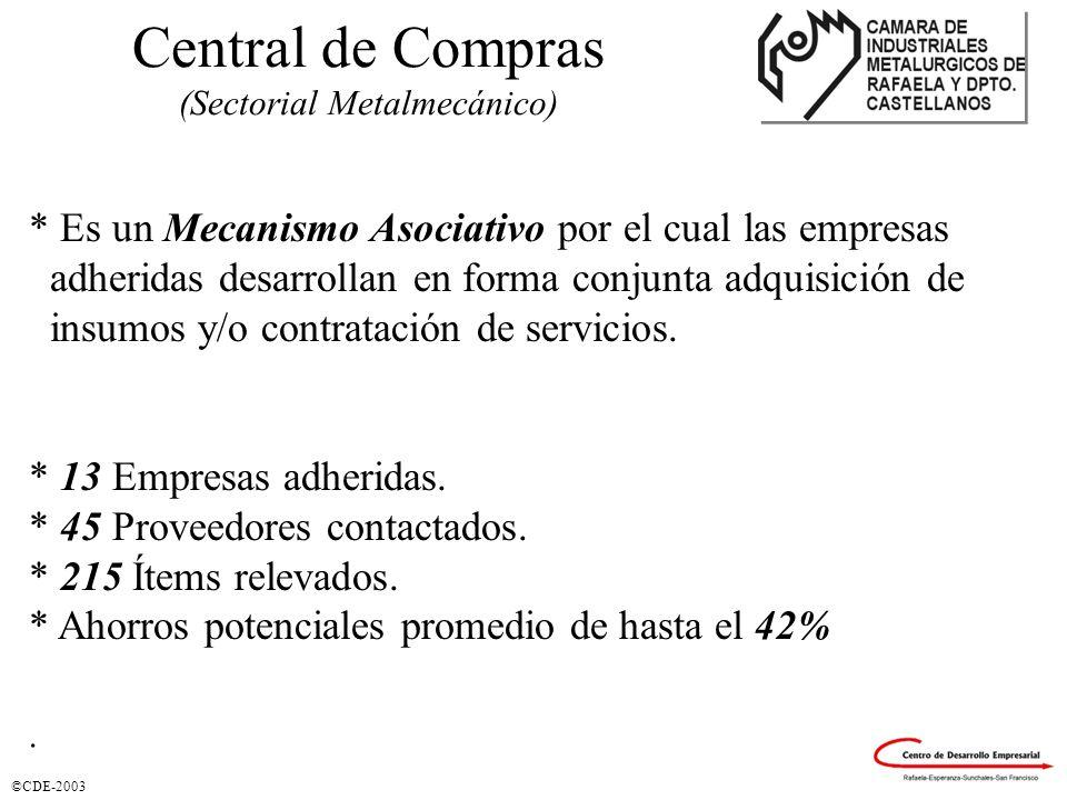 ©CDE-2003 Central de Compras (Sectorial Metalmecánico). * Es un Mecanismo Asociativo por el cual las empresas adheridas desarrollan en forma conjunta