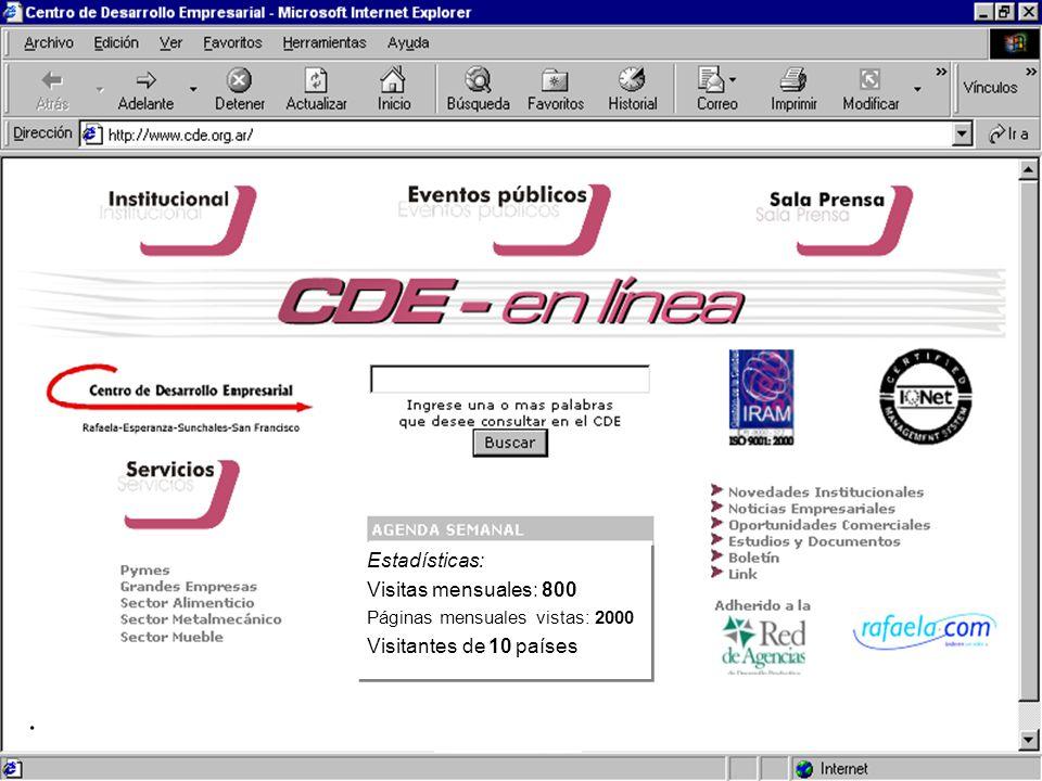 ©CDE-2003 Estadísticas: Visitas mensuales: 800 Páginas mensuales vistas: 2000 Visitantes de 10 países Estadísticas: Visitas mensuales: 800 Páginas men