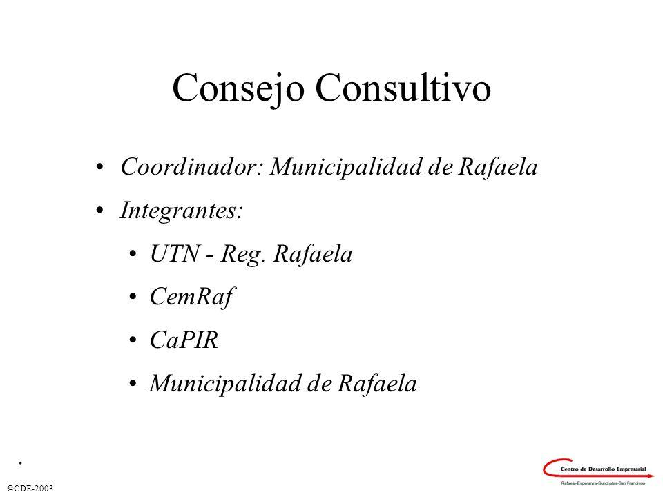 ©CDE-2003 Consejo Consultivo Coordinador: Municipalidad de Rafaela Integrantes: UTN - Reg. Rafaela CemRaf CaPIR Municipalidad de Rafaela.