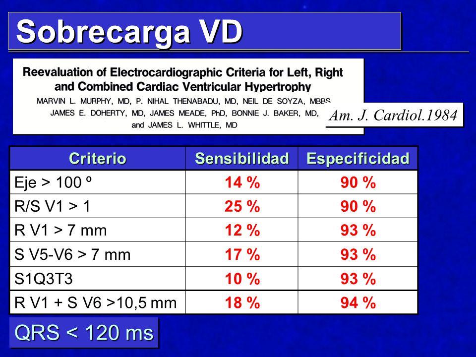 Sobrecarga VD CriterioSensibilidadEspecificidad Eje > 100 º14 %90 % R/S V1 > 125 %90 % R V1 > 7 mm12 %93 % S V5-V6 > 7 mm17 %93 % S1Q3T310 %93 % R V1