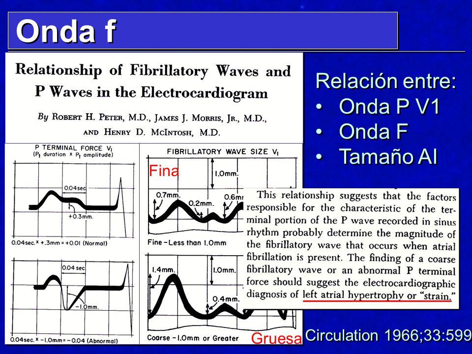 Onda f Circulation 1966;33:599 Fina Gruesa Relación entre: Onda P V1 Onda F Tamaño AI Relación entre: Onda P V1 Onda F Tamaño AI