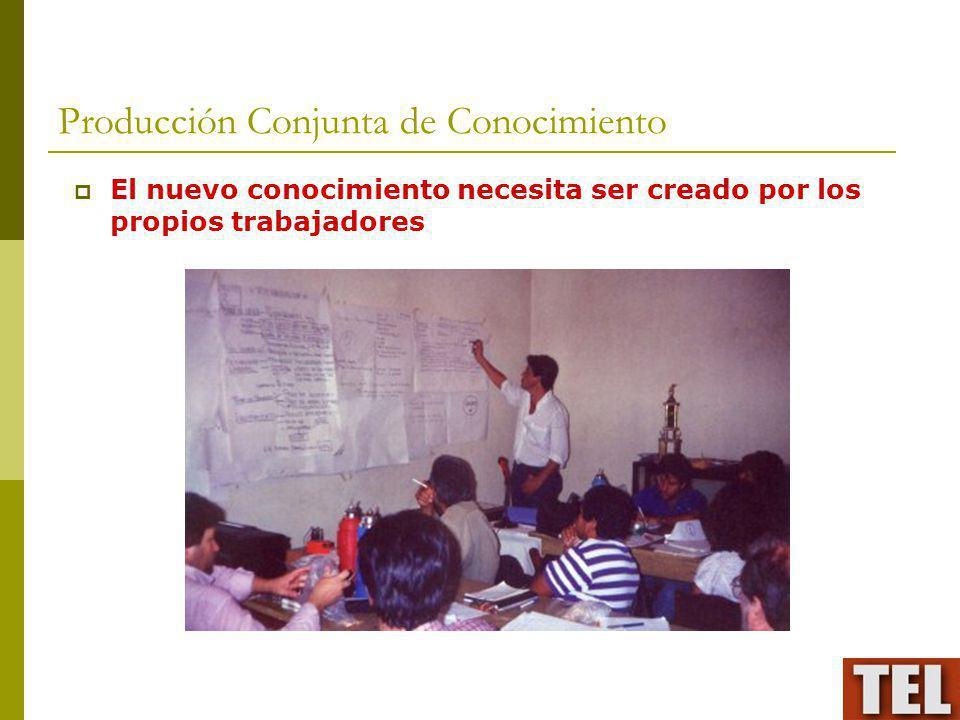 Producción Conjunta de Conocimiento El nuevo conocimiento necesita ser creado por los propios trabajadores