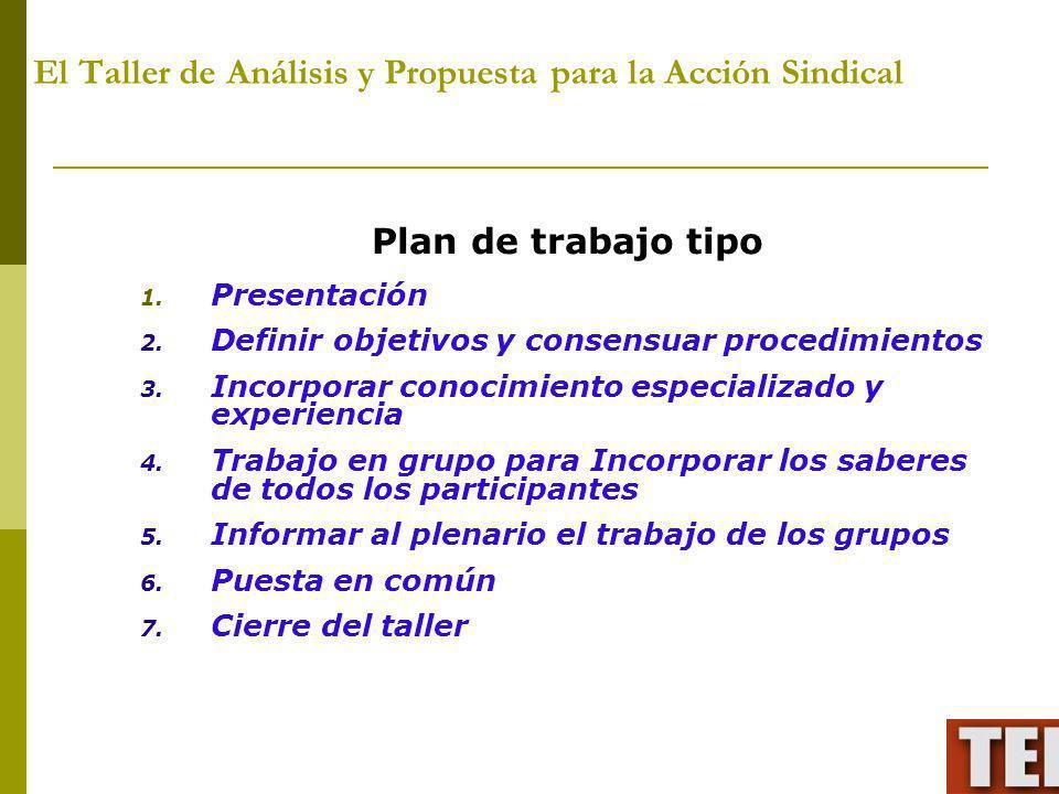 El Taller de Análisis y Propuesta para la Acción Sindical Plan de trabajo tipo 1. Presentación 2. Definir objetivos y consensuar procedimientos 3. Inc