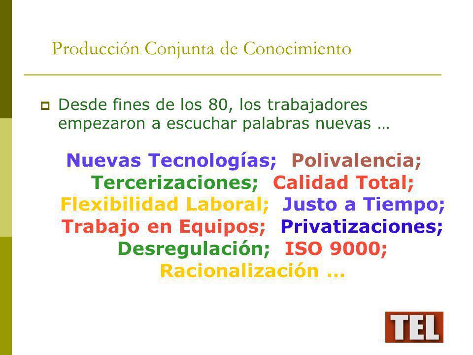 Producción Conjunta de Conocimiento Desde fines de los 80, los trabajadores empezaron a escuchar palabras nuevas … Nuevas Tecnologías; Polivalencia; T