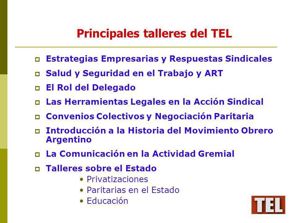 Principales talleres del TEL Estrategias Empresarias y Respuestas Sindicales Salud y Seguridad en el Trabajo y ART El Rol del Delegado Las Herramienta