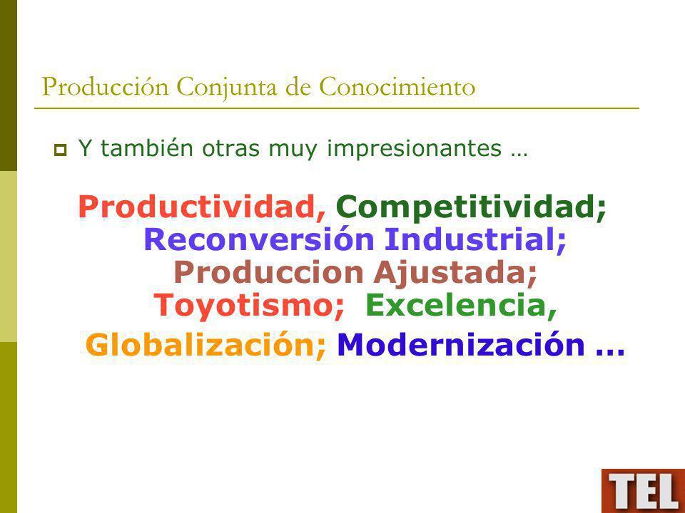 Producción Conjunta de Conocimiento Y también otras muy impresionantes … Productividad, Competitividad; Reconversión Industrial; Produccion Ajustada;