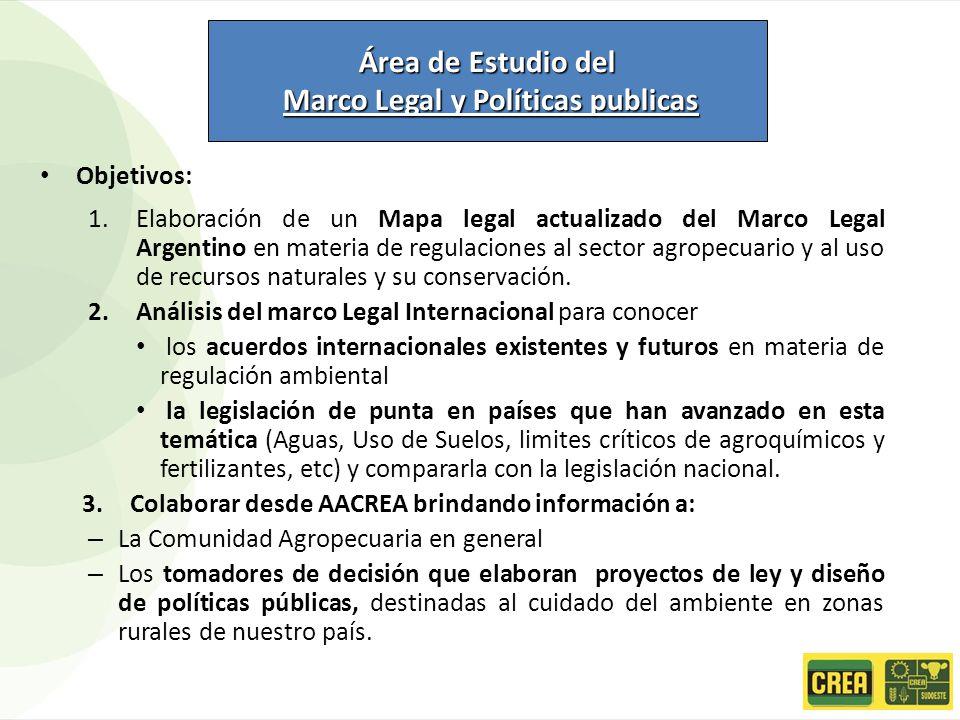 Objetivos: 1.Elaboración de un Mapa legal actualizado del Marco Legal Argentino en materia de regulaciones al sector agropecuario y al uso de recursos