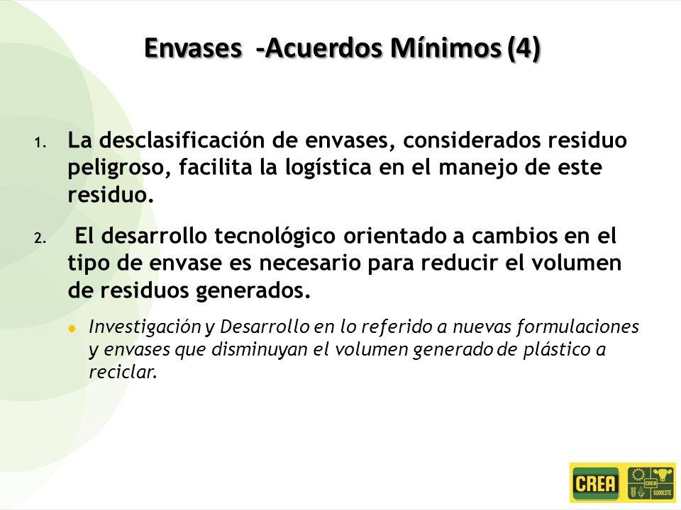 Envases -Acuerdos Mínimos (4) 1. La desclasificación de envases, considerados residuo peligroso, facilita la logística en el manejo de este residuo. 2