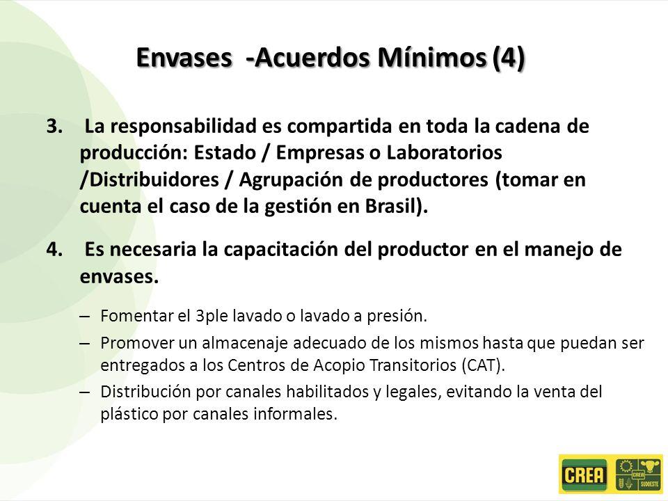3. La responsabilidad es compartida en toda la cadena de producción: Estado / Empresas o Laboratorios /Distribuidores / Agrupación de productores (tom
