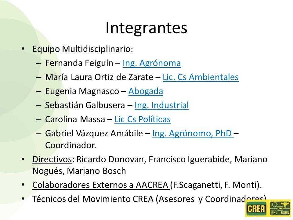 Integrantes Equipo Multidisciplinario: – Fernanda Feiguín – Ing. Agrónoma – María Laura Ortiz de Zarate – Lic. Cs Ambientales – Eugenia Magnasco – Abo