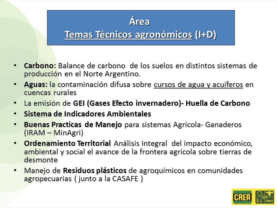 Carbono: Balance de carbono de los suelos en distintos sistemas de producción en el Norte Argentino. Carbono: Balance de carbono de los suelos en dist