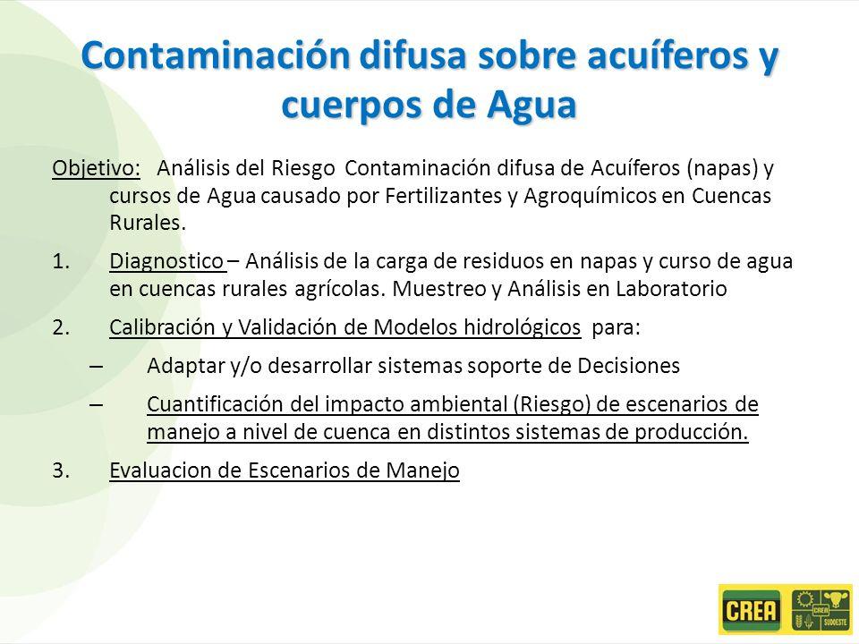Contaminación difusa sobre acuíferos y cuerpos de Agua Objetivo: Análisis del Riesgo Contaminación difusa de Acuíferos (napas) y cursos de Agua causad