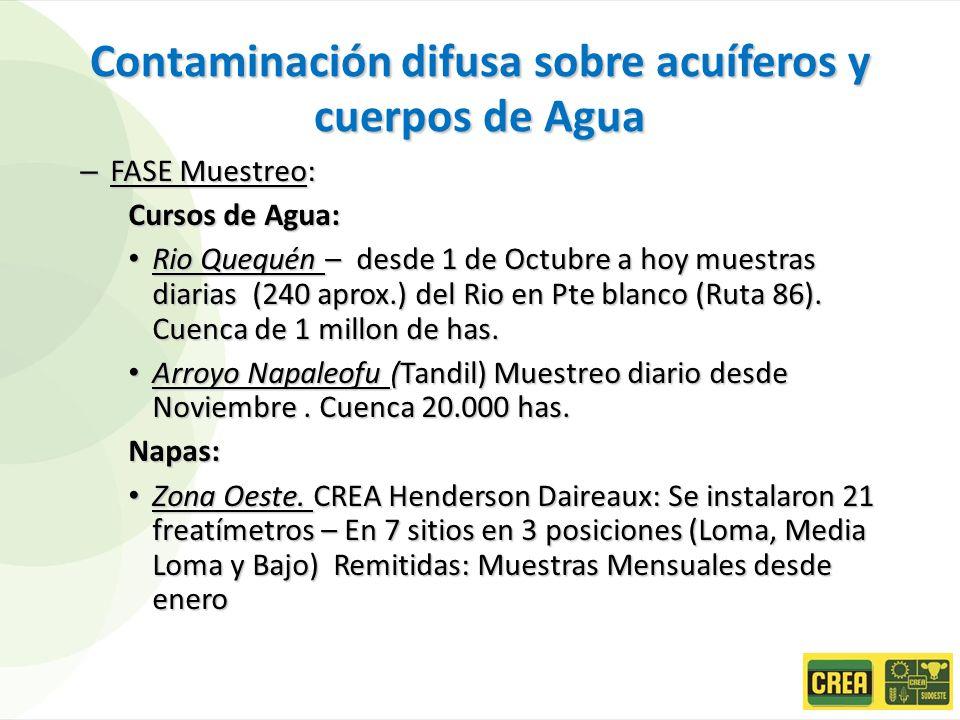 – FASE Muestreo: Cursos de Agua: Rio Quequén – desde 1 de Octubre a hoy muestras diarias (240 aprox.) del Rio en Pte blanco (Ruta 86). Cuenca de 1 mil