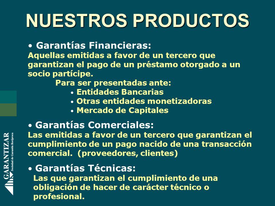 Garantías Financieras: Aquellas emitidas a favor de un tercero que garantizan el pago de un préstamo otorgado a un socio partícipe. Para ser presentad