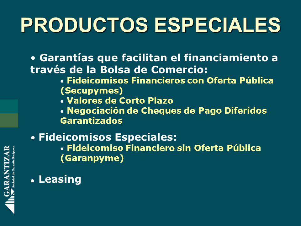 PRODUCTOS ESPECIALES Garantías que facilitan el financiamiento a través de la Bolsa de Comercio: Fideicomisos Financieros con Oferta Pública (Secupymes) Valores de Corto Plazo Negociación de Cheques de Pago Diferidos Garantizados Fideicomisos Especiales: Fideicomiso Financiero sin Oferta Pública (Garanpyme) Leasing