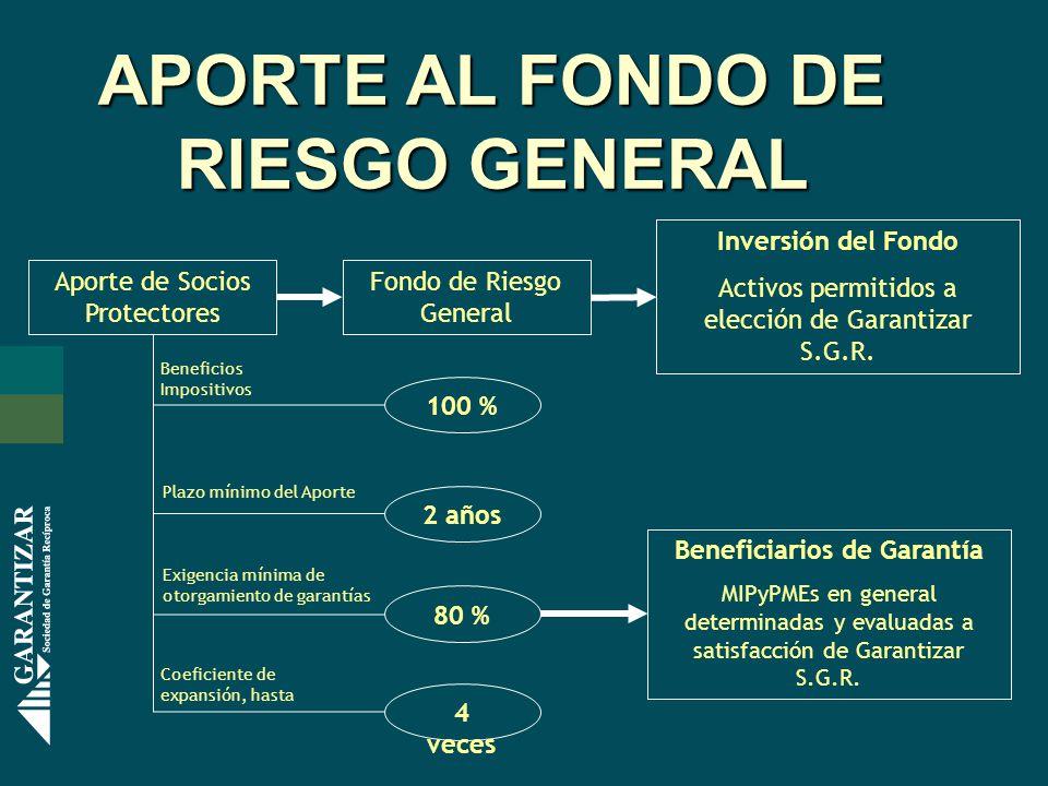 APORTE AL FONDO DE RIESGO GENERAL Aporte de Socios Protectores Fondo de Riesgo General Inversión del Fondo Activos permitidos a elección de Garantizar