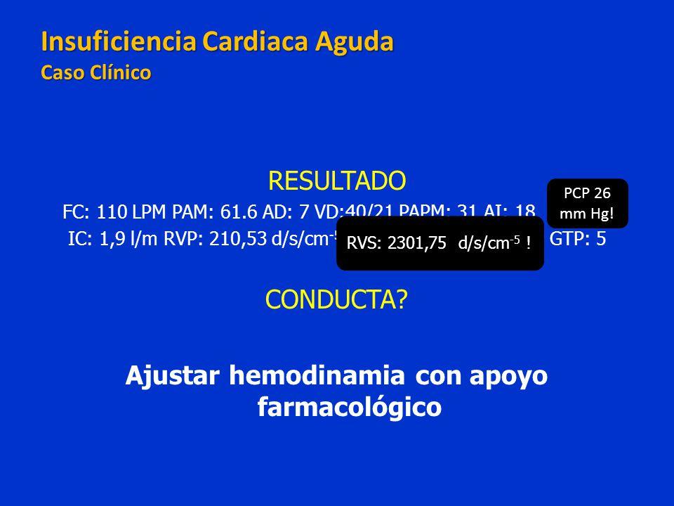 RESULTADO FC: 110 LPM PAM: 61.6 AD: 7 VD:40/21 PAPM: 31 AI: 18 PCP: 26 IC: 1,9 l/m RVP: 210,53 d/s/cm -5 RVS: 2301,75 d/s/cm -5 GTP: 5 CONDUCTA? Ajust