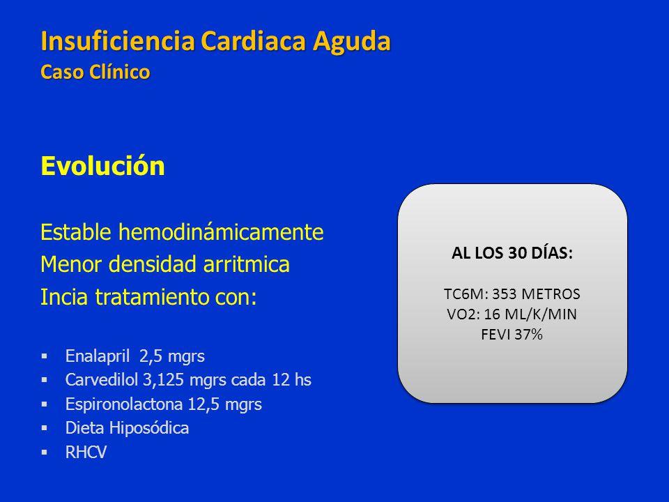 Evolución Estable hemodinámicamente Menor densidad arritmica Incia tratamiento con: Enalapril 2,5 mgrs Carvedilol 3,125 mgrs cada 12 hs Espironolacton