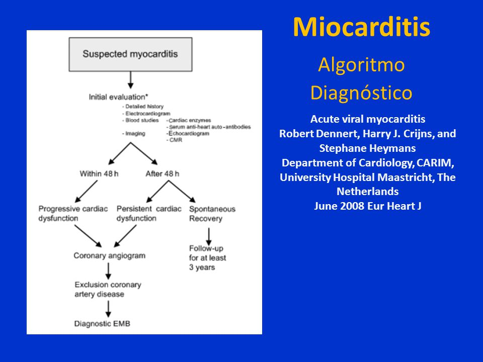 Miocarditis Algoritmo Diagnóstico Acute viral myocarditis Robert Dennert, Harry J. Crijns, and Stephane Heymans Department of Cardiology, CARIM, Unive