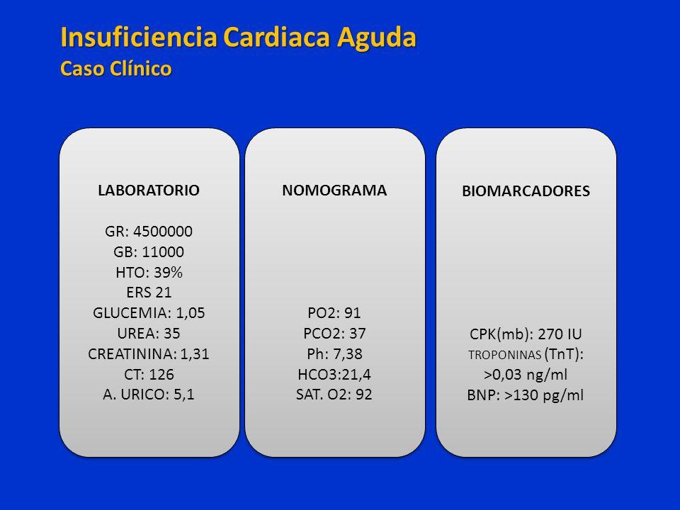 Insuficiencia Cardiaca Aguda Caso Clínico Insuficiencia Cardiaca Aguda Caso Clínico LABORATORIO GR: 4500000 GB: 11000 HTO: 39% ERS 21 GLUCEMIA: 1,05 U