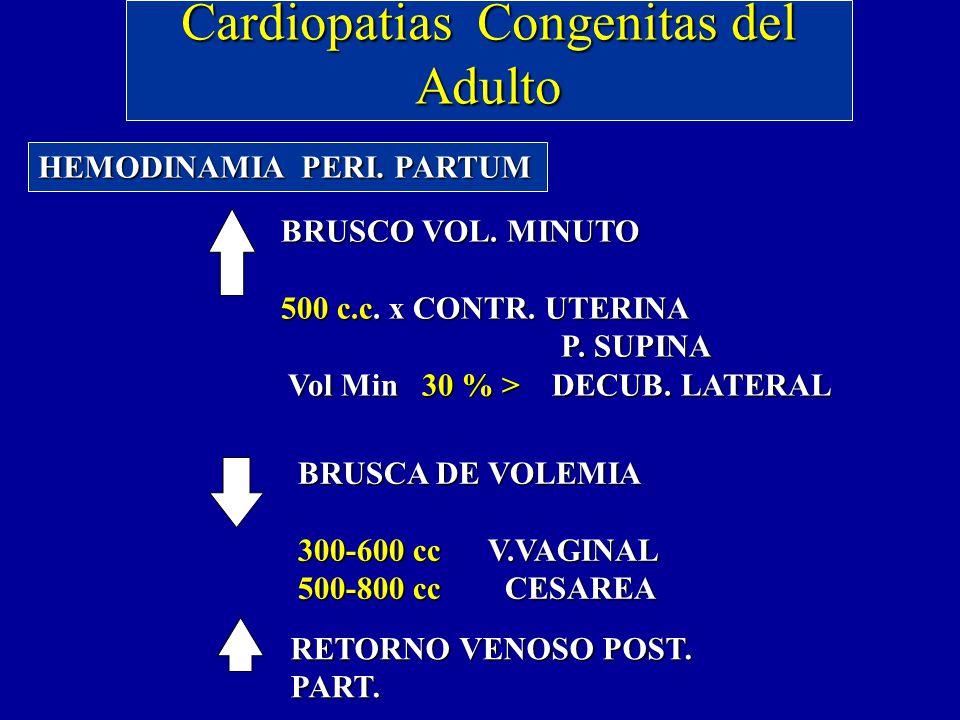 Cardiopatias Congenitas del Adulto HEMODINAMIA PERI. PARTUM BRUSCO VOL. MINUTO 500 c.c. x CONTR. UTERINA P. SUPINA P. SUPINA Vol Min 30 % > DECUB. LAT