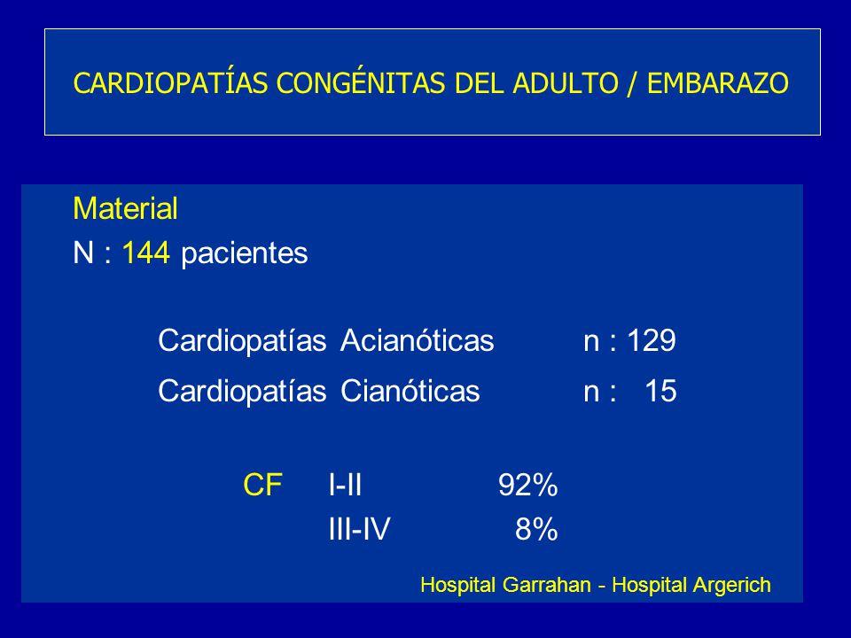 Material N : 144 pacientes Cardiopatías Acianóticasn : 129 Cardiopatías Cianóticasn : 15 CFI-II92% III-IV 8% CARDIOPATÍAS CONGÉNITAS DEL ADULTO / EMBA