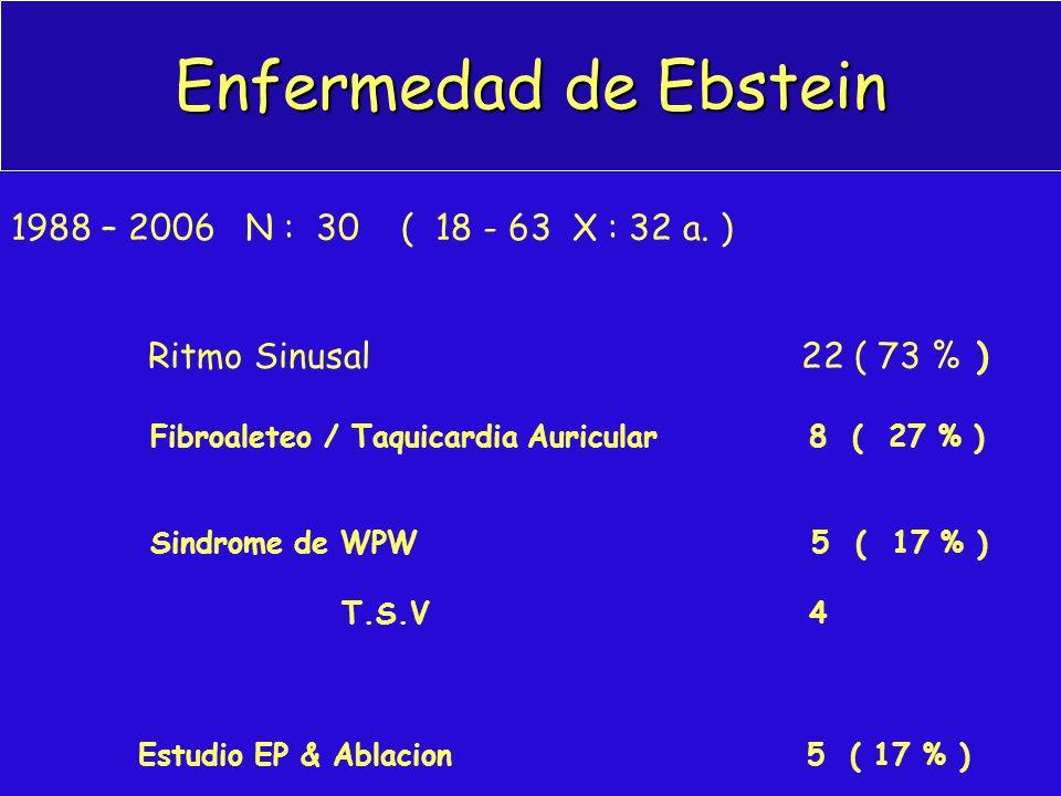 Enfermedad de Ebstein 1988 – 2006 N : 30 ( 18 - 63 X : 32 a. ) Ritmo Sinusal 22 ( 73 % ) Fibroaleteo / Taquicardia Auricular 8 ( 27 % ) Sindrome de WP