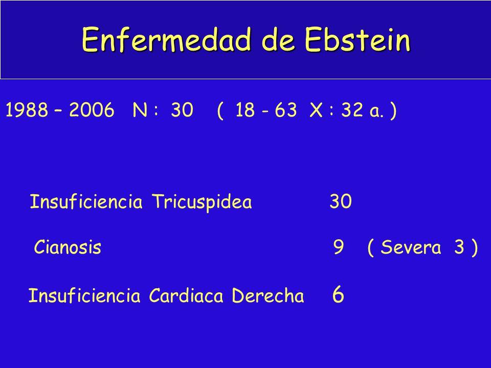 Enfermedad de Ebstein 1988 – 2006 N : 30 ( 18 - 63 X : 32 a. ) Insuficiencia Tricuspidea 30 Cianosis 9 ( Severa 3 ) Insuficiencia Cardiaca Derecha 6