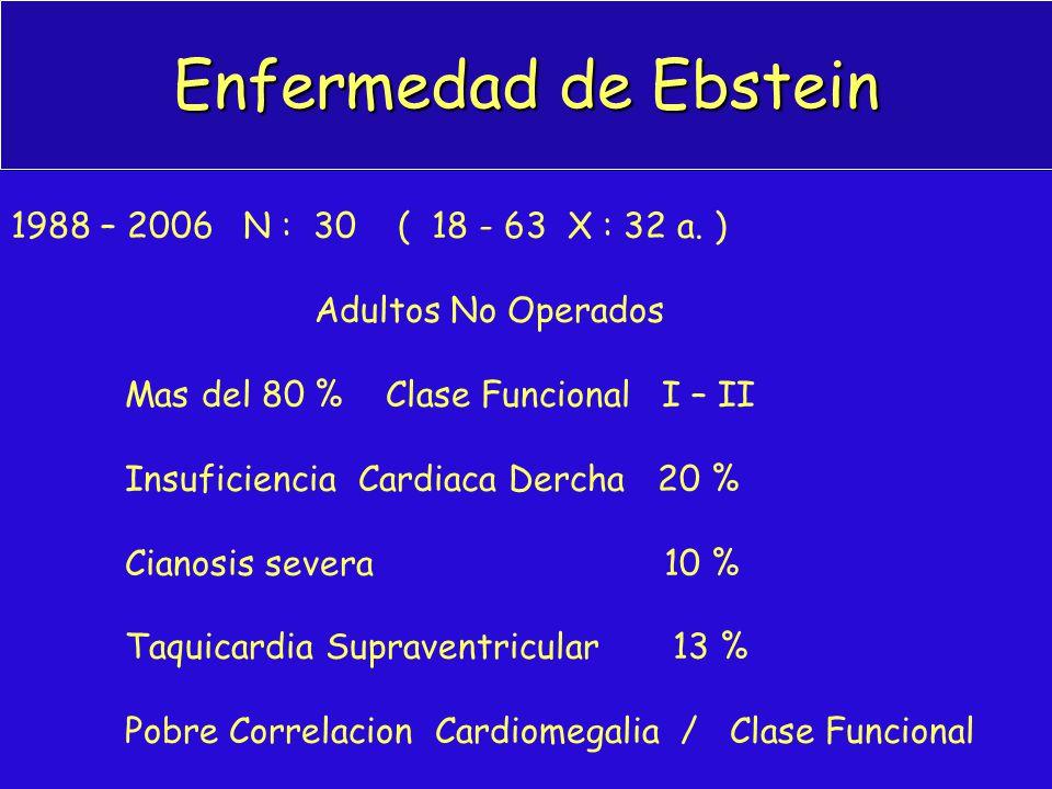 Enfermedad de Ebstein 1988 – 2006 N : 30 ( 18 - 63 X : 32 a. ) Adultos No Operados Mas del 80 % Clase Funcional I – II Insuficiencia Cardiaca Dercha 2