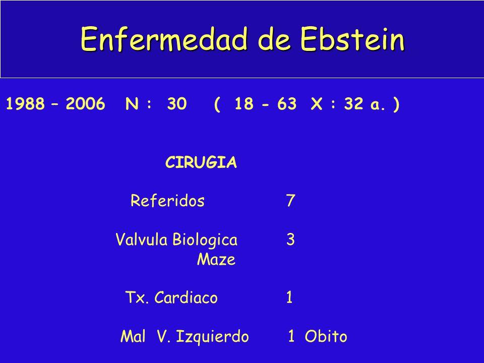 Enfermedad de Ebstein 1988 – 2006 N : 30 ( 18 - 63 X : 32 a. ) CIRUGIA Referidos 7 Valvula Biologica 3 Maze Tx. Cardiaco 1 Mal V. Izquierdo 1 Obito Li
