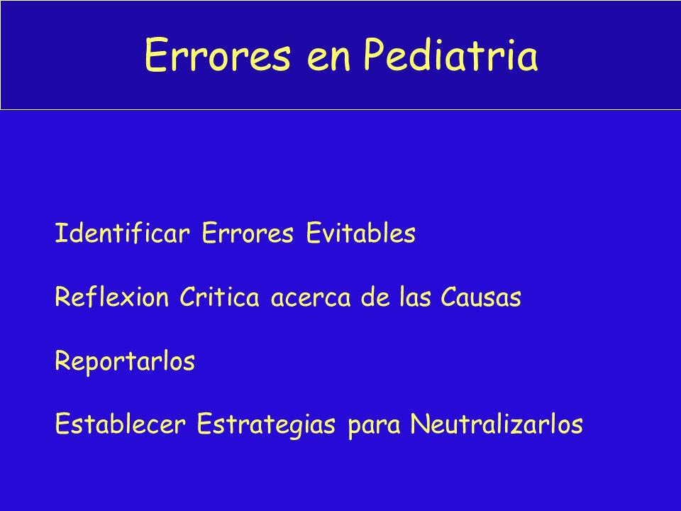 Errores en Pediatria Identificar Errores Evitables Reflexion Critica acerca de las Causas Reportarlos Establecer Estrategias para Neutralizarlos