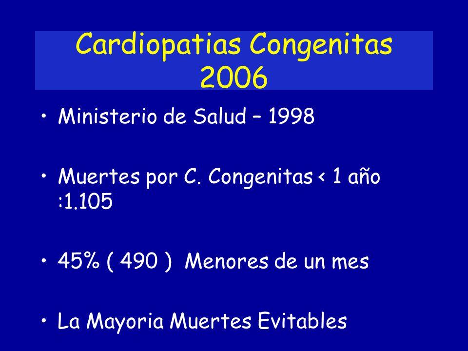 Cardiopatias Congenitas 2006 Ministerio de Salud – 1998 Muertes por C. Congenitas < 1 año :1.105 45% ( 490 ) Menores de un mes La Mayoria Muertes Evit