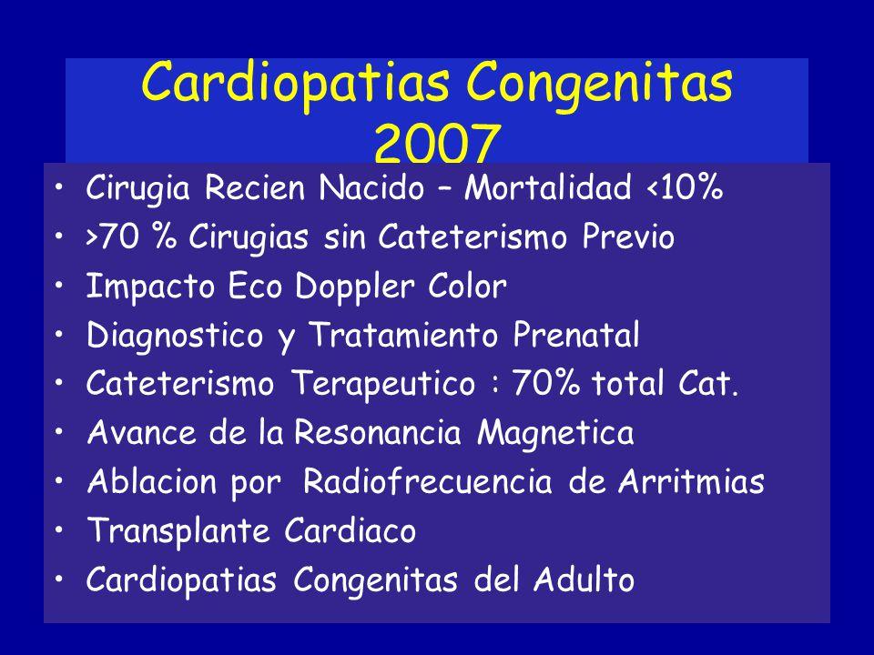 Cardiopatias Congenitas 2007 Cirugia Recien Nacido – Mortalidad <10% >70 % Cirugias sin Cateterismo Previo Impacto Eco Doppler Color Diagnostico y Tra