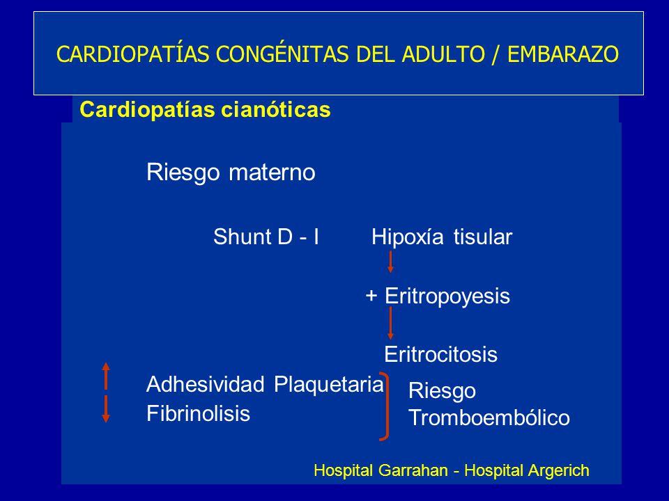 Cardiopatías cianóticas Riesgo materno Shunt D - I Hipoxía tisular + Eritropoyesis Eritrocitosis Adhesividad Plaquetaria Fibrinolisis Riesgo Tromboemb
