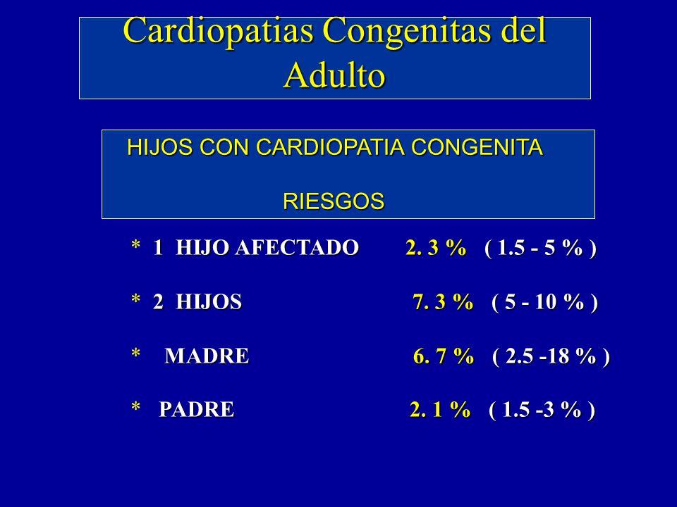 Cardiopatias Congenitas del Adulto HIJOS CON CARDIOPATIA CONGENITA HIJOS CON CARDIOPATIA CONGENITA RIESGOS RIESGOS 1 HIJO AFECTADO 2. 3 % ( 1.5 - 5 %
