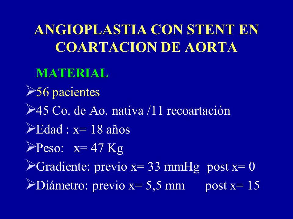 ANGIOPLASTIA CON STENT EN COARTACION DE AORTA MATERIAL 56 pacientes 45 Co. de Ao. nativa /11 recoartación Edad : x= 18 años Peso: x= 47 Kg Gradiente: