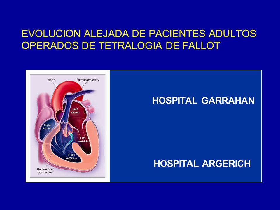 EVOLUCION ALEJADA DE PACIENTES ADULTOS OPERADOS DE TETRALOGIA DE FALLOT HOSPITAL GARRAHAN HOSPITAL ARGERICH