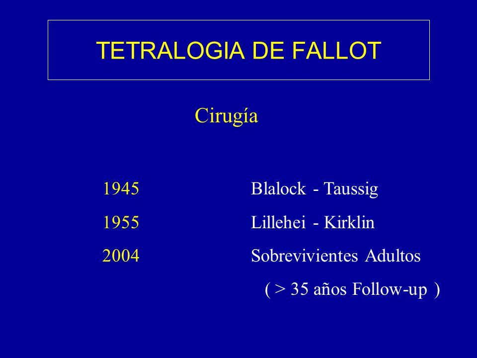 TETRALOGIA DE FALLOT Cirugía 1945 Blalock - Taussig 1955 Lillehei - Kirklin 2004 Sobrevivientes Adultos ( > 35 años Follow-up )