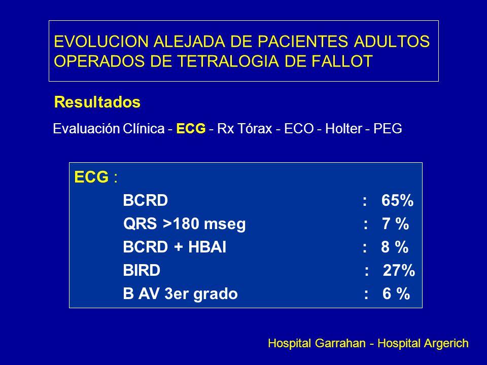 EVOLUCION ALEJADA DE PACIENTES ADULTOS OPERADOS DE TETRALOGIA DE FALLOT Resultados Evaluación Clínica - ECG - Rx Tórax - ECO - Holter - PEG ECG : BCRD