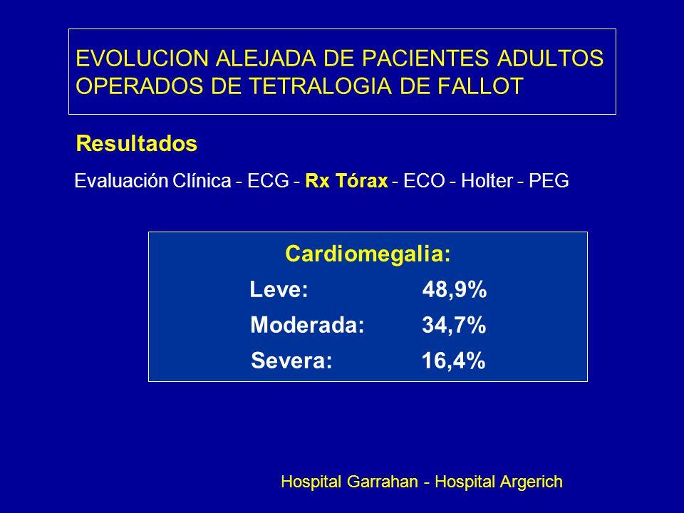 EVOLUCION ALEJADA DE PACIENTES ADULTOS OPERADOS DE TETRALOGIA DE FALLOT Resultados Evaluación Clínica - ECG - Rx Tórax - ECO - Holter - PEG Cardiomega