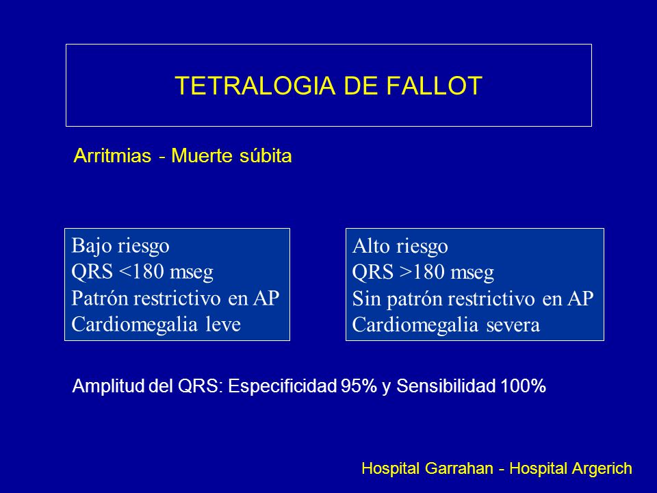 TETRALOGIA DE FALLOT Arritmias - Muerte súbita Bajo riesgo QRS <180 mseg Patrón restrictivo en AP Cardiomegalia leve Alto riesgo QRS >180 mseg Sin pat