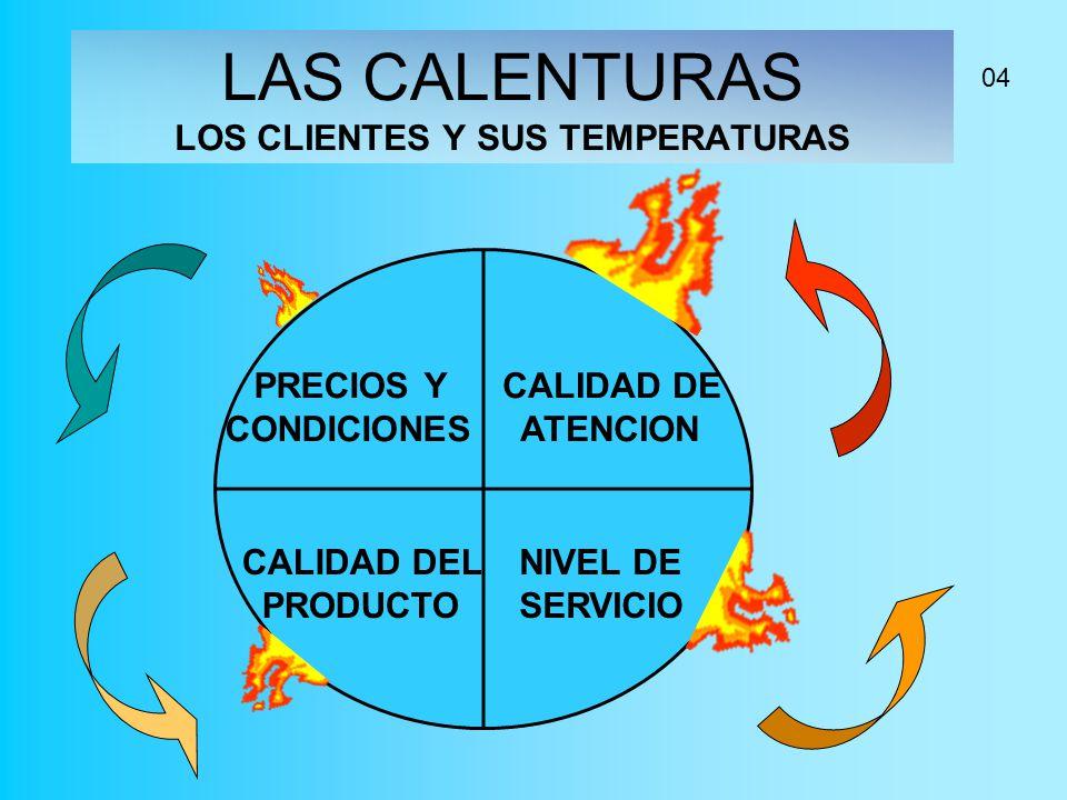 LAS CALENTURAS LOS CLIENTES Y SUS TEMPERATURAS PRECIOS Y CONDICIONES CALIDAD DEL PRODUCTO NIVEL DE SERVICIO CALIDAD DE ATENCION 04