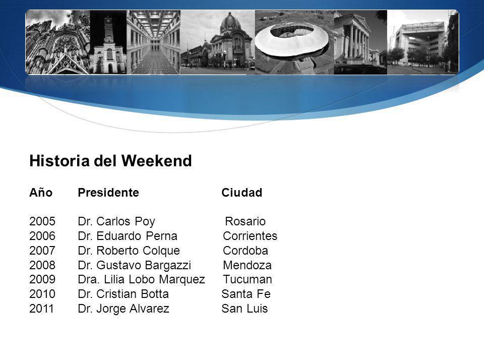 Historia del Weekend AñoPresidente Ciudad 2005Dr. Carlos Poy Rosario 2006Dr. Eduardo PernaCorrientes 2007Dr. Roberto ColqueCordoba 2008Dr. Gustavo Bar